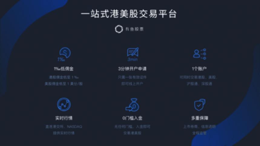 """港美股交易平台有鱼股票推出""""智能客服""""、""""活动中心""""两大板块"""