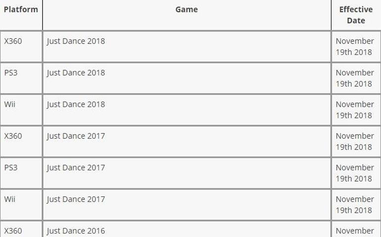 育碧将关闭上世代主机《舞力全开》等游戏服务器