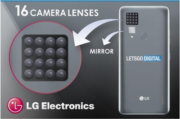 搭载16颗摄像头手机将要问世 LG已申请相关专利