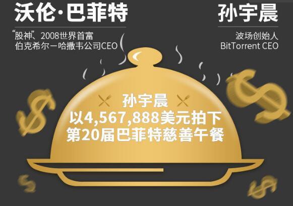 """第20屆""""巴菲特慈善午餐""""成交價創新高 拍下456.7888萬美元的神秘人是孫宇晨"""