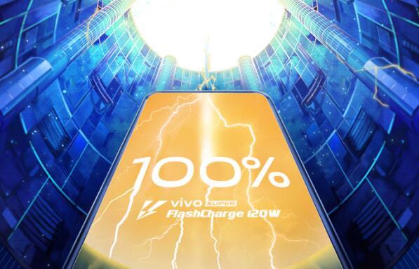 MWC2019:vivo将展示120W超快闪充和VR眼镜