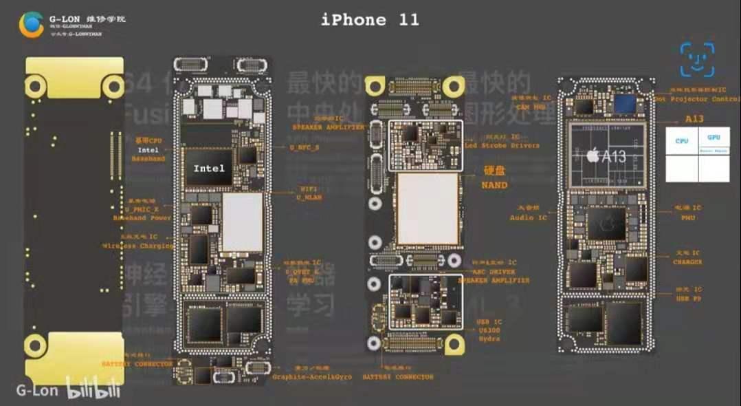 iPhone 11系列拆机报告:4G基带仍然是英特尔方案