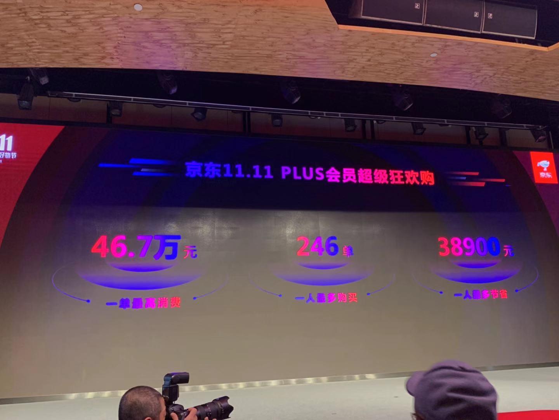 京東PLUS會員數量突破1500萬 11.11人均消費額達普通用戶4倍