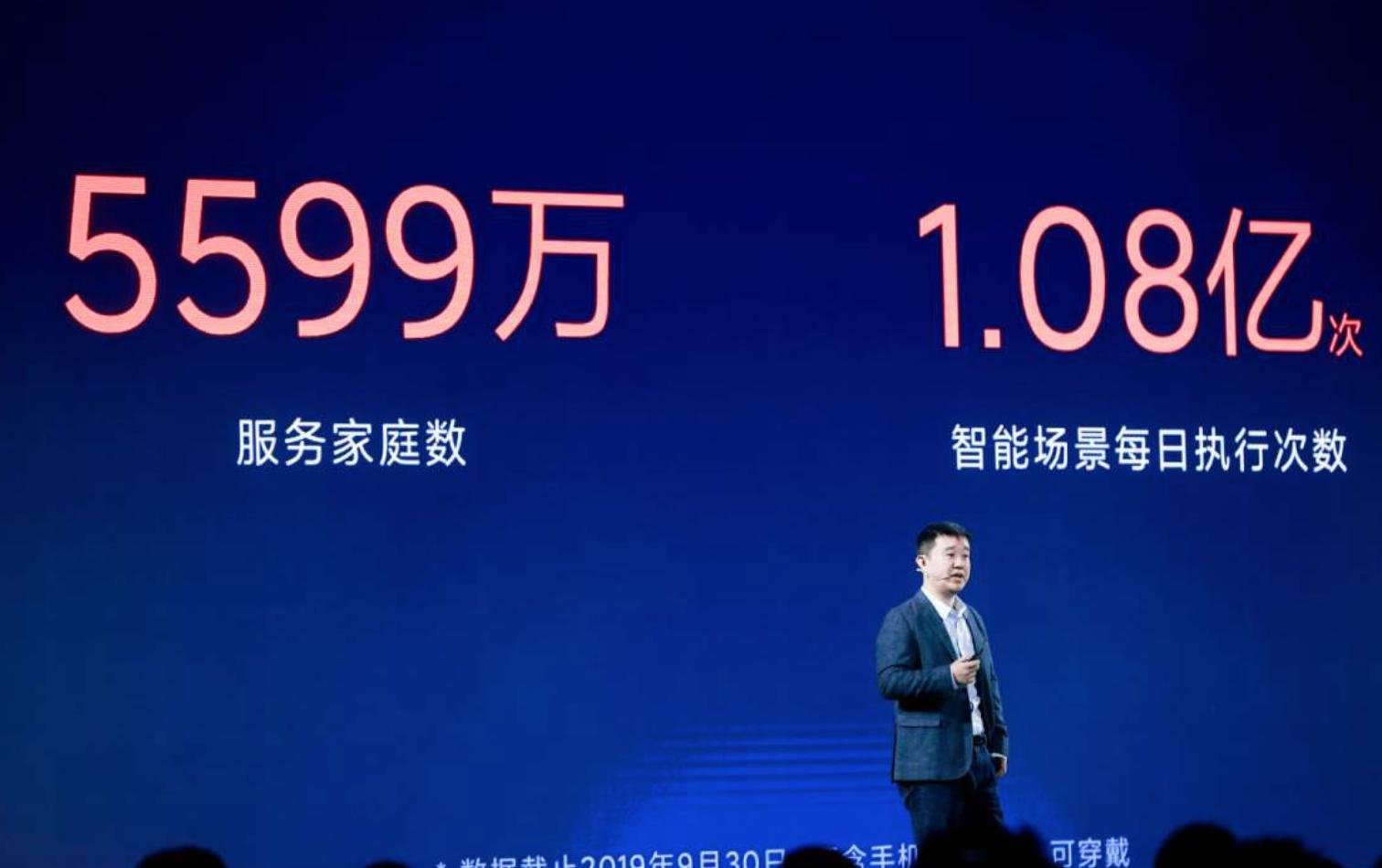 小米范典:小米平台智能家居产品服务家庭达5599万户