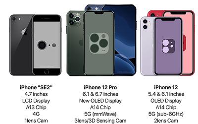 苹果iPhone 12/12 Pro/SE2渲染图曝光:没惊喜