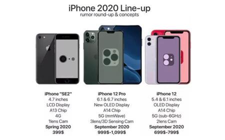 iPhone 2020曝光:依舊三攝布局,新增更先進的圖像防抖組件