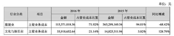 成本数据(1).png