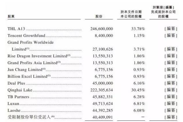 股东名单.png