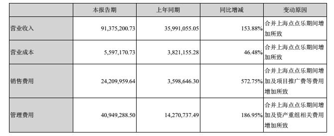 主要财务数据.png