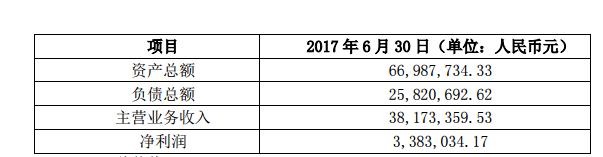 奥飞娱乐1.06亿元收购韩国动漫公司60.02%股份