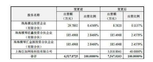 标的公司股权.png