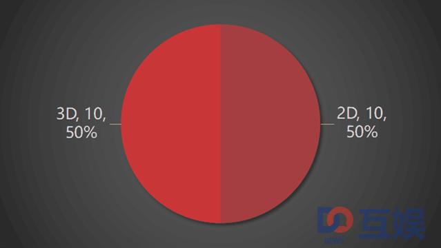 图片3:表现形式.jpg
