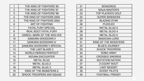 SNK公布NEOGEOmini信息 重600克收录《拳皇》等40款游戏
