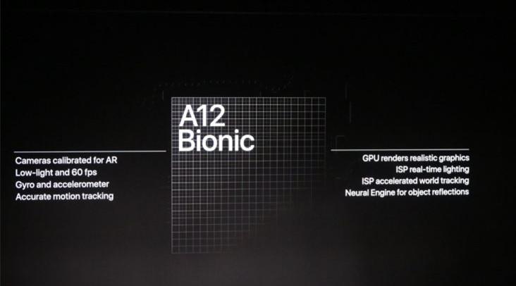 A12Bionic-e1536779221953.jpg