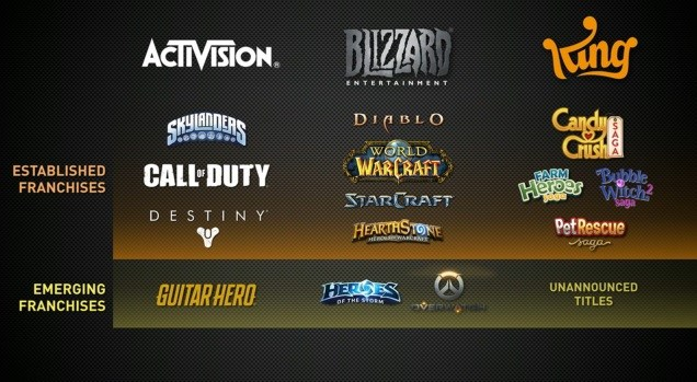 activision-5.jpg