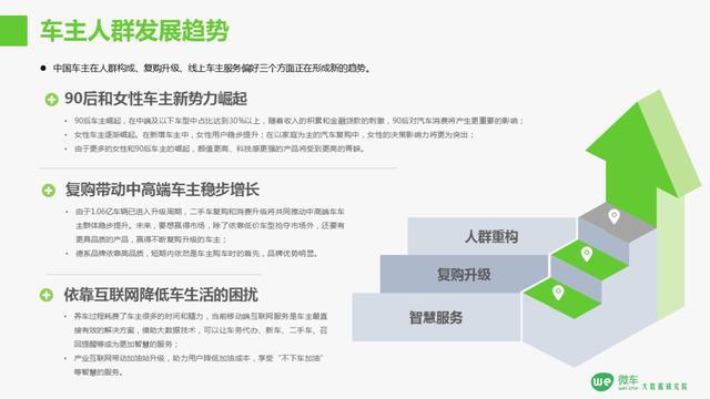 微车大数据研究院发布《2018-2019中国汽车行业大数据报告》