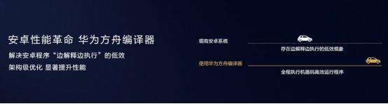 """P30""""秘密武器""""首度亮相,EMUI 9.1掀起安卓底层革命"""