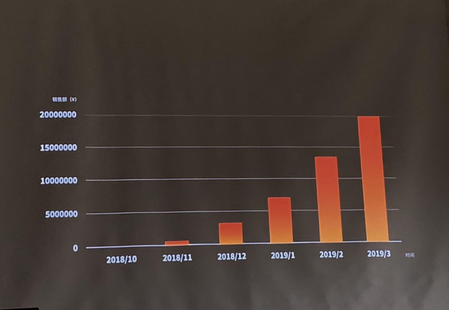 对话亿雾高层:电子烟大战将在年中到来