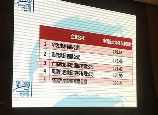 <b>倒逼与自强,海信这家中国式技术公司的全球崛起</b>