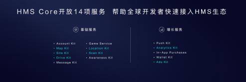 华为地图服务能力面向海外应用开发者开放