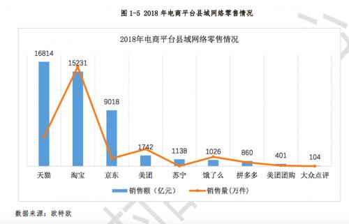 阿里巴巴获全国脱贫攻坚组织创新奖 让中国农村记住这五个数字