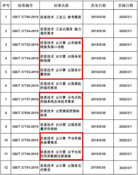 http://www.reviewcode.cn/yunjisuan/89087.html