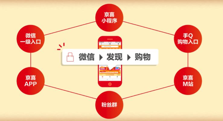 http://www.xqweigou.com/zhengceguanzhu/72507.html