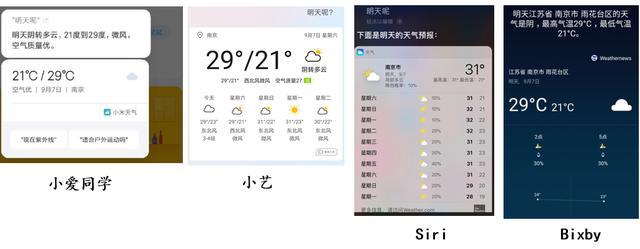 申博亚洲:手机有用扼守大比拼:被低估的语音助手