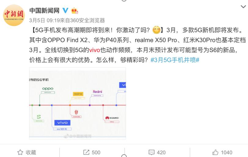 "vivo S6即将发布 ""走量""5G手机来了"