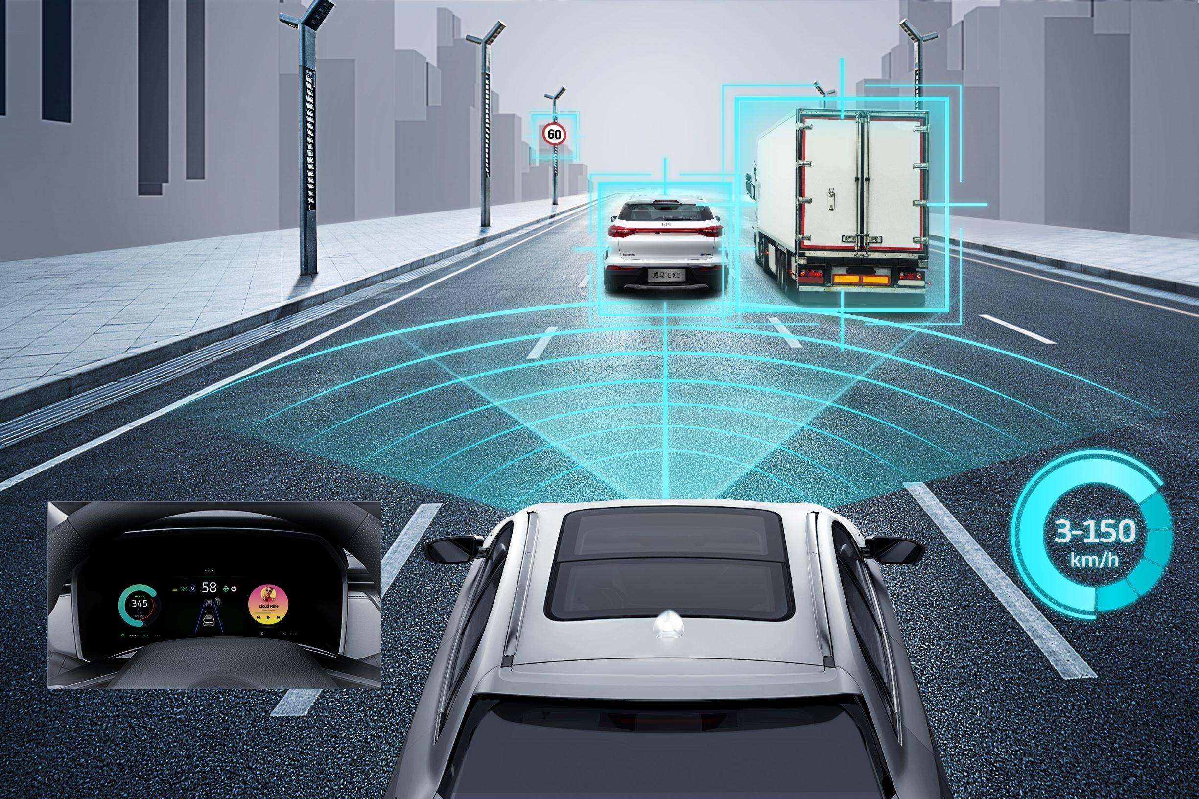 威马智行辅助技术为用户提供轻松安全的驾驶条件,构建用户出行新生态.jpg