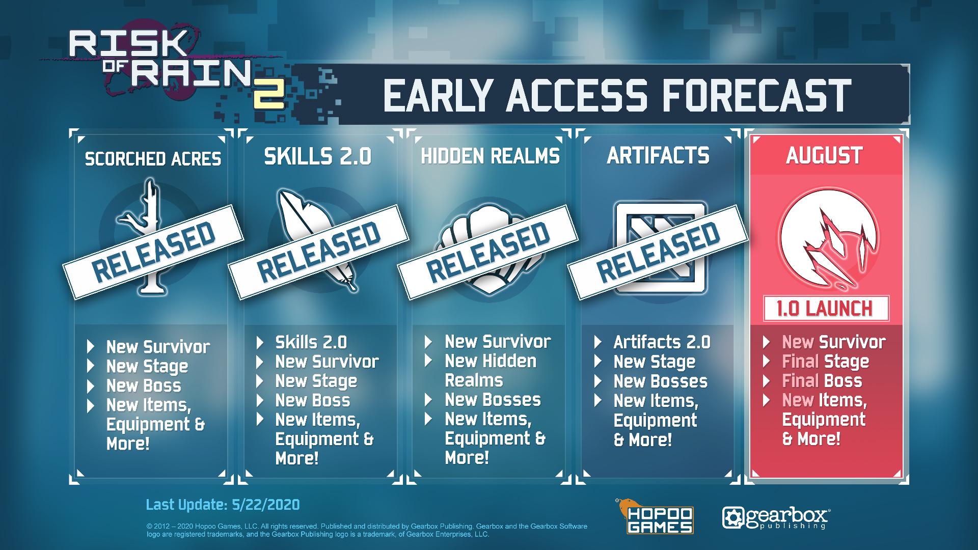 Roguelike游戏《雨中冒险2》将于8月发售正式版