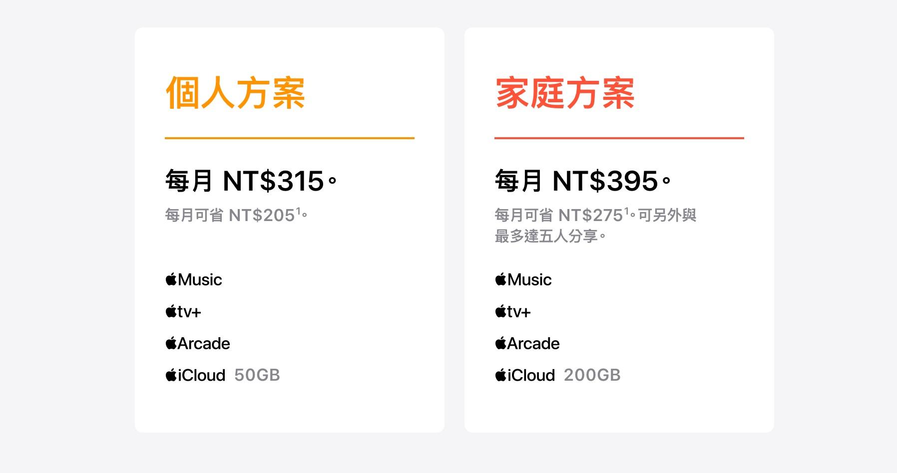 CleanShot 2020-09-16 at 13.22.56@2x.jpg