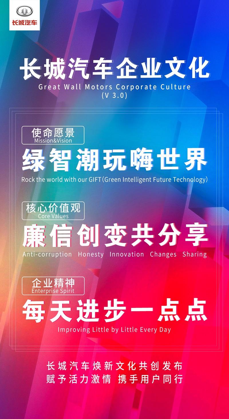 长城汽车全新企业文化.jpg