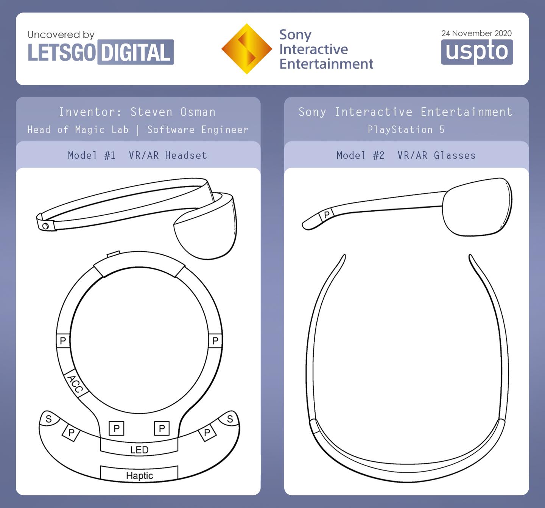 专利显示索尼或正在开发PSVR2 外媒绘制概念图