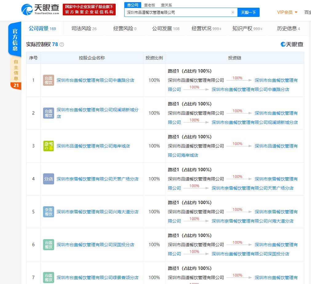 """奈雪的茶被曝IPO新进展,""""新茶饮第一股""""不是喜茶?(图3)"""
