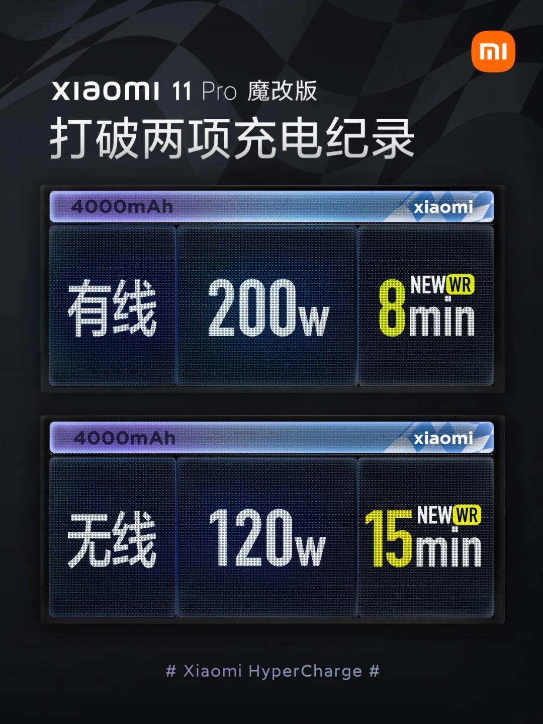 最快8分钟充满!小米首发200W有线+120W无线快充
