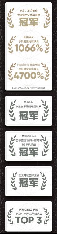 副本【新闻快讯】双11开门红 realme真我成京东安卓手机品牌销量TOP4187.png